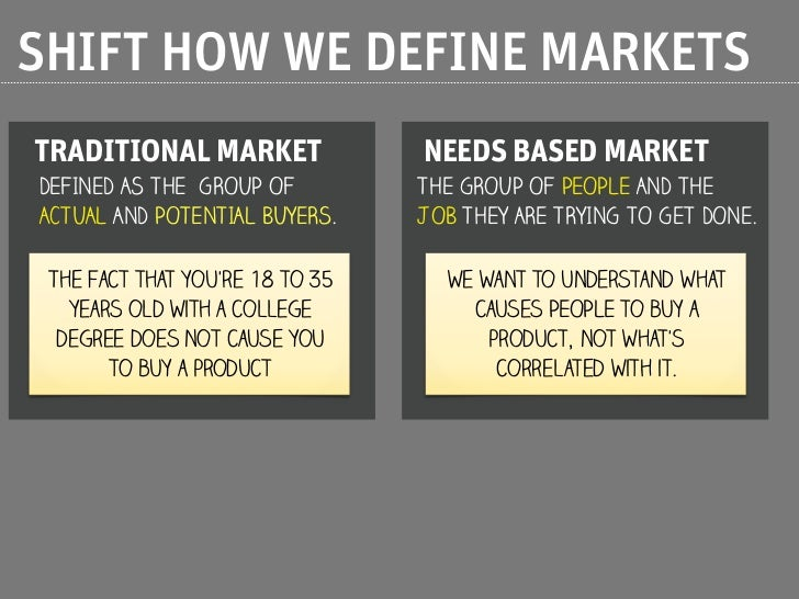 SHIFT HOW WE DEFINE MARKETSTRADITIONAL MARKET               NEEDS BASED MARKETDEFINED AS THE GROUP OF          THE GROUP O...