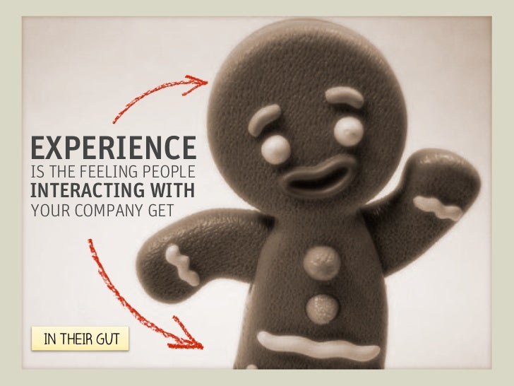 3 PARTS OF EXPERIENCEunderstand behavior    enable behavior   influence behaviorUSER                  INTERACTION        P...