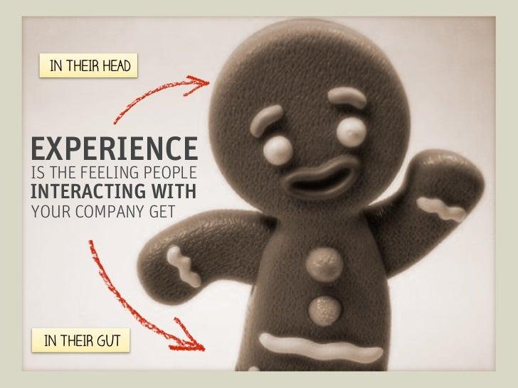 3 PARTS OF EXPERIENCEunderstand behavior       enable behavior          influence behavior • INTERACTION                  ...