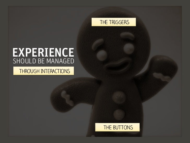 3 PARTS OF EXPERIENCEunderstand behavior       enable behavior          influence behavior • INTERACTION                  ...