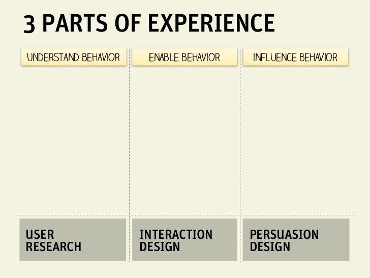 LESSONS IN A TWEET1     experiences are the sum of the interactions are      person has with an organization.2    more and...