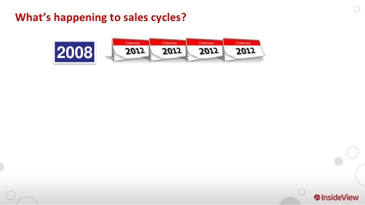 The Buying Cycle                   The Selling Cycle  Solution Discovery (Search)                  ?  Experience Check (Ne...