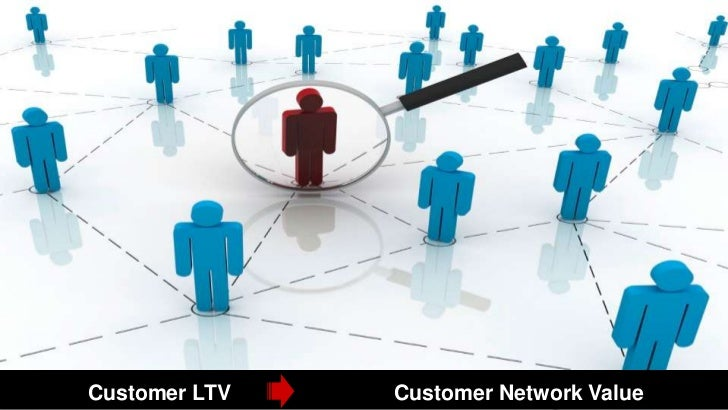The Buying Cycle                   The Selling Cycle  Solution Discovery (Search)        Monitor and Network  Experience C...