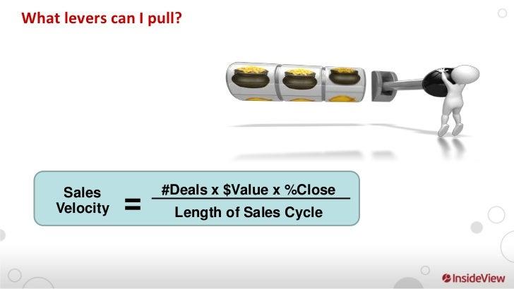 One Company's Story: 2008-2011$42k                                           Average Deal Value28%                        ...