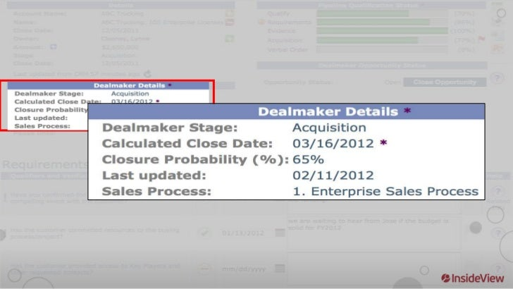 One Company's Story: 2008-2011$42k                               $53k                                          21%28%     ...