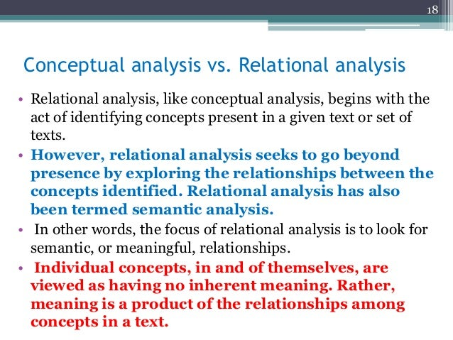 conceptual analysis assignment Learning how to analyze and critically evaluate arguments thus helps them to  of ideas and concepts and their ability to transfer those ideas and concepts to other  design a writing assignment that asks students to test a critic's ideas (or an.