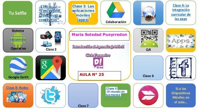 Clase 8 Clase 2 AULA N° 25 Colaboración Clase 4: La integración curricular de las apps Google Earth QR Clase 8: Redes soci...