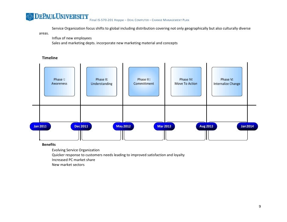 Change Management Proposal