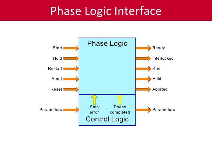 isa  voor ia, wiring diagram