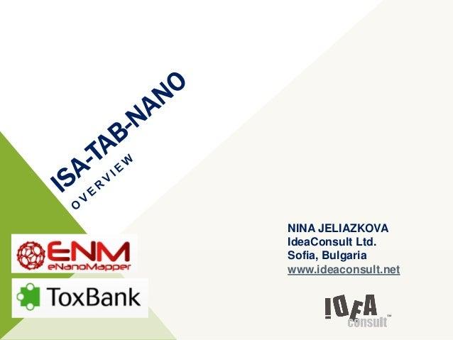 NINA JELIAZKOVA IdeaConsult Ltd. Sofia, Bulgaria www.ideaconsult.net