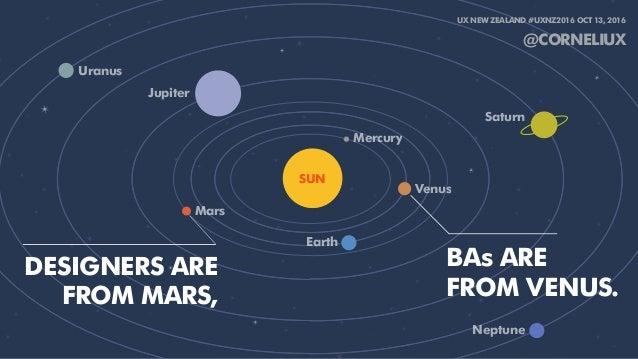 DESIGNERS ARE FROM MARS, SOL Mercury Jupiter Uranus Mars Venus Earth Neptune Saturn UX NEW ZEALAND #UXNZ2016 OCT 13, 2016 ...