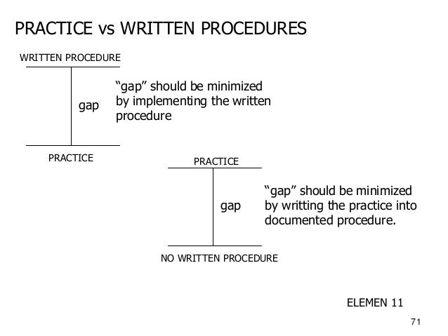 policy vs procedure vs work instruction
