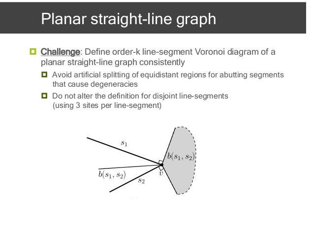 on the higher order voronoi diagram of line segments isaac2012 rh slideshare net