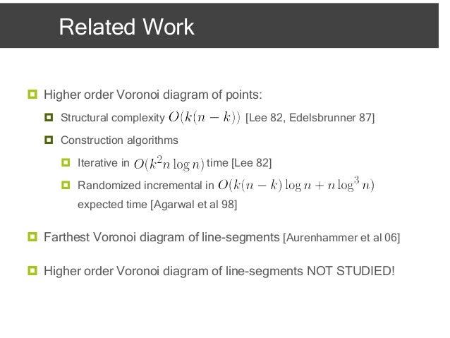 on the higher order voronoi diagram of line segments (isaac2012)2 \u2010order voronoi diagram; 6
