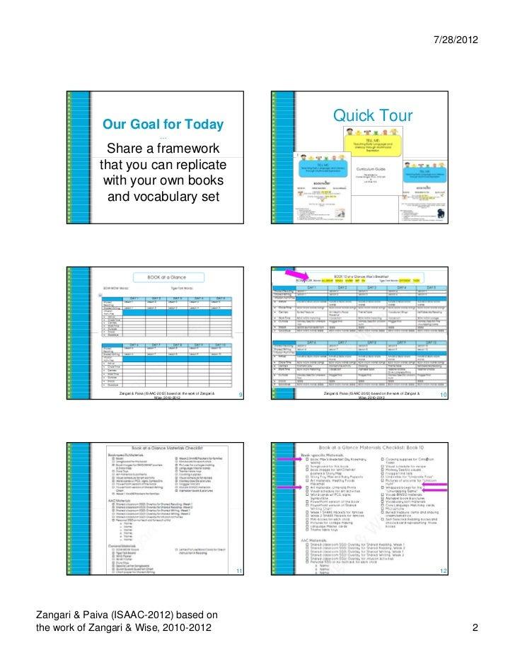 ISAAC 2012 Zangari & Paiva Preconference Workshop Handout  Slide 2