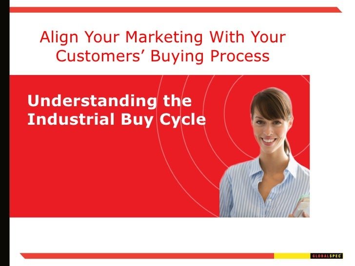 Align Your Marketing With Your Customers' Buying Process Understanding the Industrial Buy Cycle