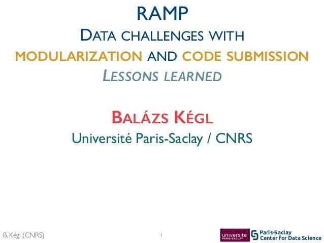 Center for Data Science Paris-Saclay B. Kégl (CNRS) 1 Université Paris-Saclay / CNRS BALÁZS KÉGL RAMP  DATA CHALLENGES WI...