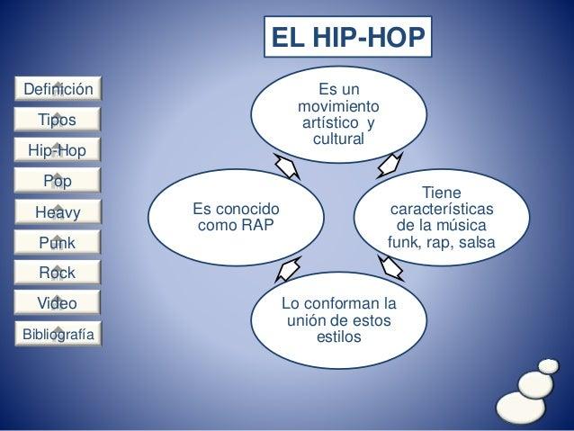 ... 4. Definición Tipos Hip-Hop ...