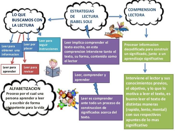 Resultado de imagen de estrategias de comprension de la lectura
