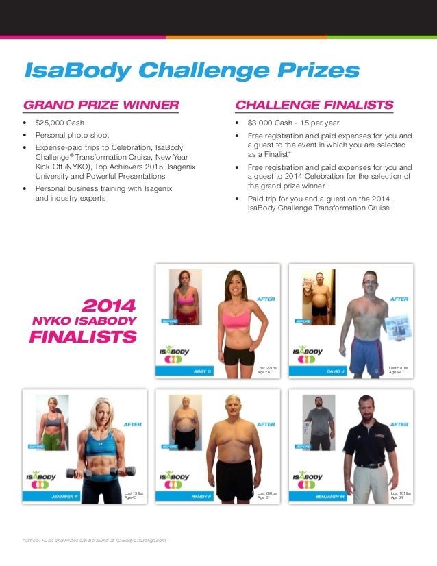 Isa Body Chalenge USA