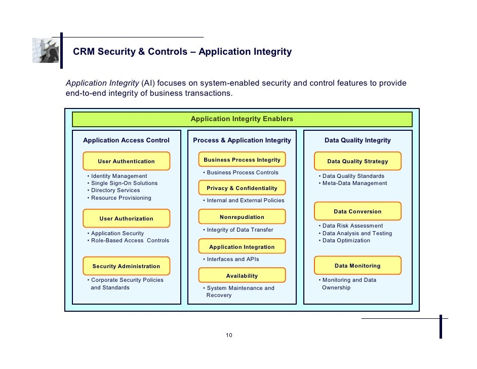 evaluation of bmw transaction amp operating exposure Purpose: the purpose of this thesis is to evaluate the currency risk management at superfos and analyse how areas where superfos should focus in order to evolve their currency risk man- agement it is today heavily exposures, transaction exposure and operating exposure together form economic exposure ( shapiro.