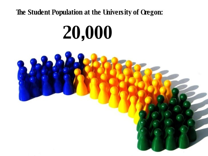 The Student Population at the University of Oregon: 20,000