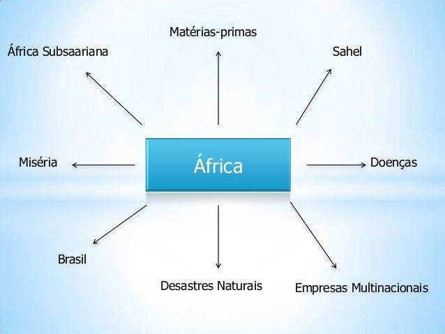 ÁfricaMiséria DoençasDesastres NaturaisÁfrica SubsaarianaEmpresas MultinacionaisMatérias-primasSahelBrasil