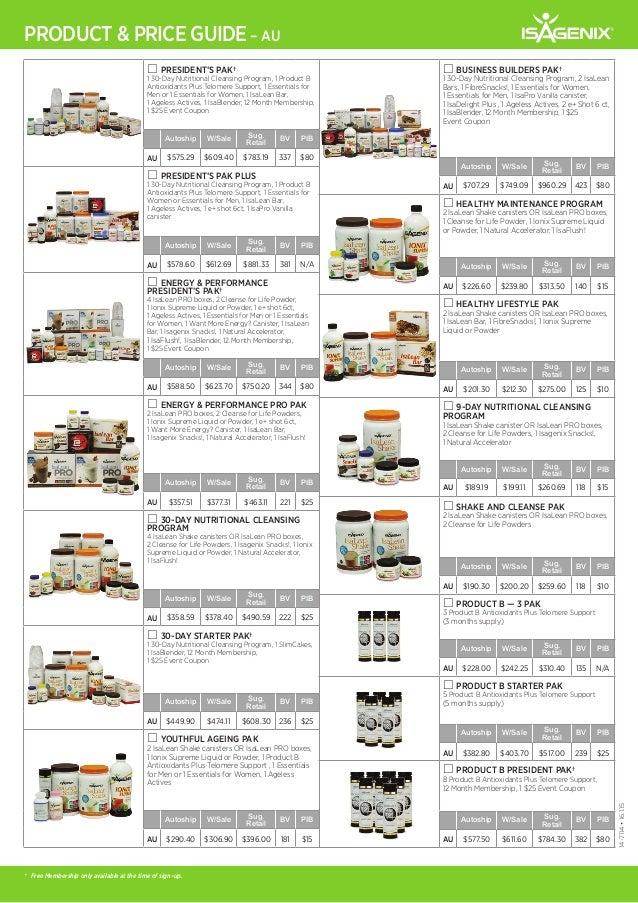 Isagenix Australia Price List 2015