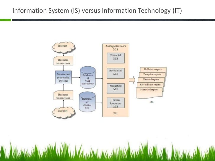 zara information technology system management Management information system (mis) in my words, management information system is a digital, or computer based tool, which provides managers of all levels, as well as regular employees, with information crucial to perform their tasks more effectively.