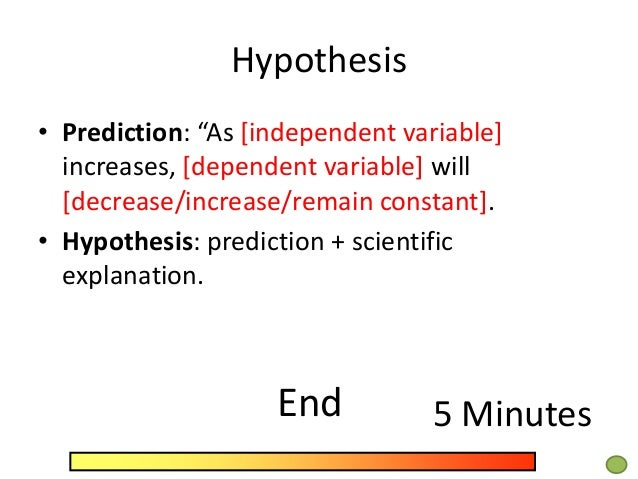 isa hypothesis