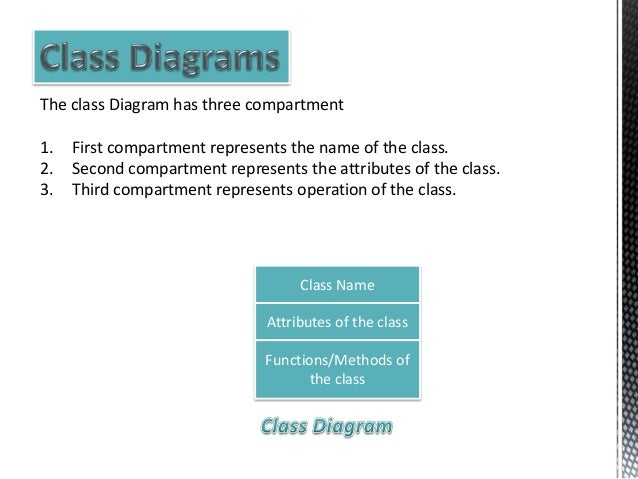 Dynamic and static modeling class 4 these diagram ccuart Image collections