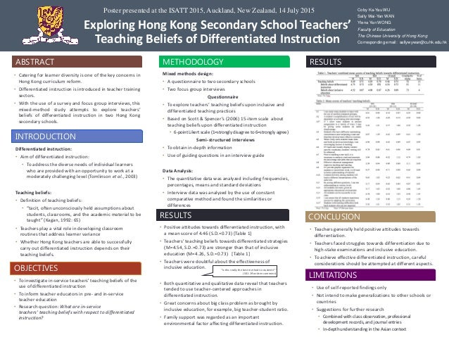Exploring Hong Kong Secondary School Teachers' Teaching Beliefs of Differentiated Instruction Coby Ka-Yau WU Sally Wai-Yan...