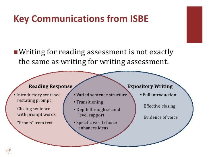 communication is key essay