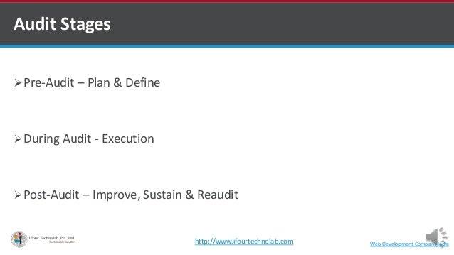 Audit Stages Pre-Audit – Plan & Define During Audit - Execution Post-Audit – Improve, Sustain & Reaudit Web Development...