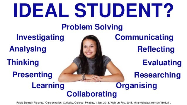 ResearchingPresenting Communicating Collaborating Organising Evaluating Learning Problem Solving Investigating Thinking An...