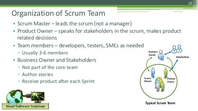 October 2015Copyright © 2015 Hood Software Solutions LLC 10 • Scrum Master – leads the scrum (not a manager) • Product Own...