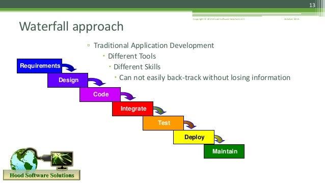 October 2015Copyright © 2015 Hood Software Solutions LLC 13 Waterfall approach ▫ Traditional Application Development  Dif...