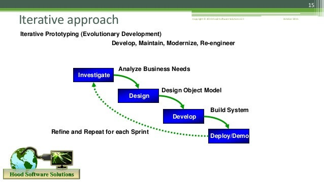October 2015Copyright © 2015 Hood Software Solutions LLC 15 Iterative approach Iterative Prototyping (Evolutionary Develop...