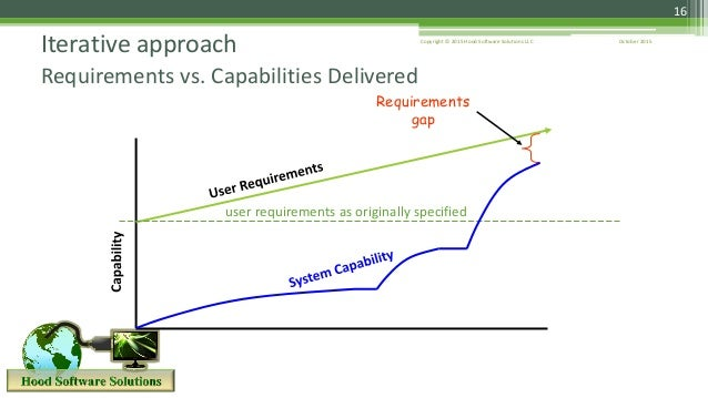 October 2015Copyright © 2015 Hood Software Solutions LLC 16 Iterative approach Requirements vs. Capabilities Delivered use...