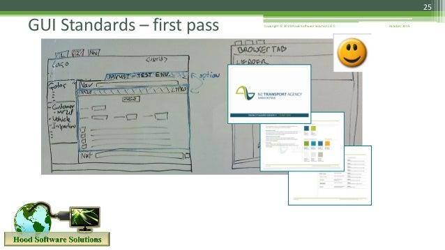 25 GUI Standards – first pass October 2015Copyright © 2015 Hood Software Solutions LLC