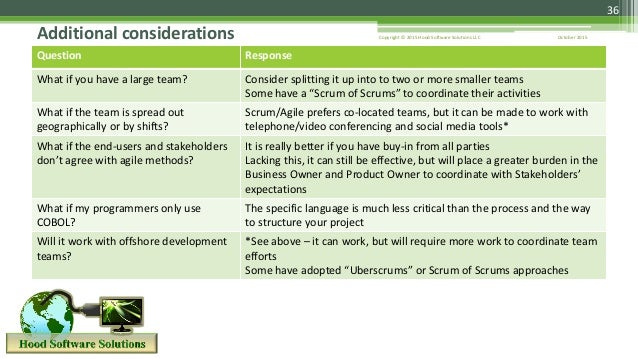 October 2015Copyright © 2015 Hood Software Solutions LLC 36 Question Response What if you have a large team? Consider spli...