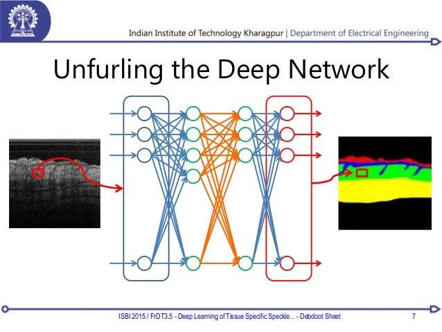 Unfurling the Deep Network ISBI 2015 / FrDT3.5 - Deep Learning of Tissue Specific Speckle... - Debdoot Sheet 7