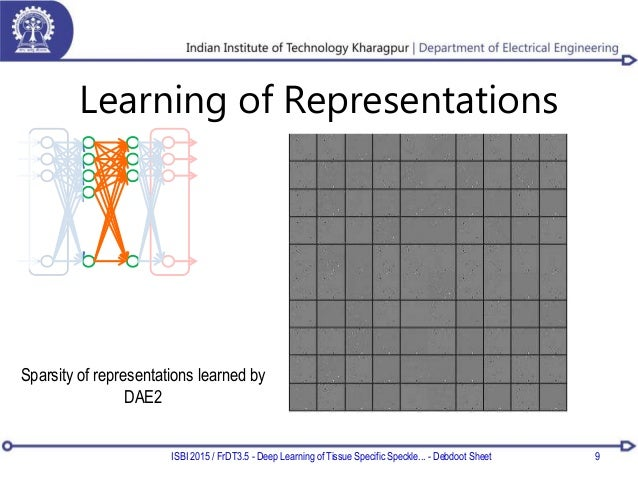 Learning of Representations ISBI 2015 / FrDT3.5 - Deep Learning of Tissue Specific Speckle... - Debdoot Sheet 9 Sparsity o...