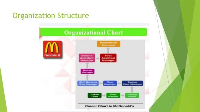 information systems in mcdonalds Types of information systems used in mcdonald's restaurant.