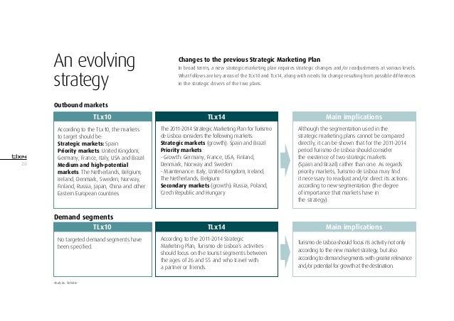 20An evolvingstrategyAnalysis: DeloitteTLx10According to the TLx10, the marketsto target should be:Strategic markets: Spai...