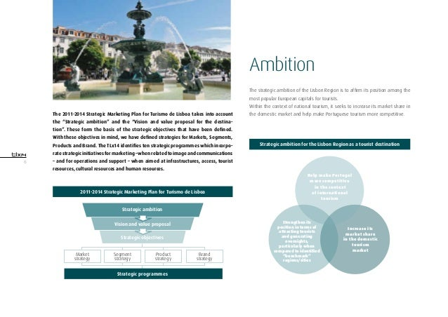 6AmbitionThe strategic ambition of the Lisbon Region is to affirm its position among themost popular European capitals for...
