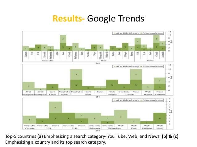 biomedexperts.com Traffic Statistics - Alexa Internet
