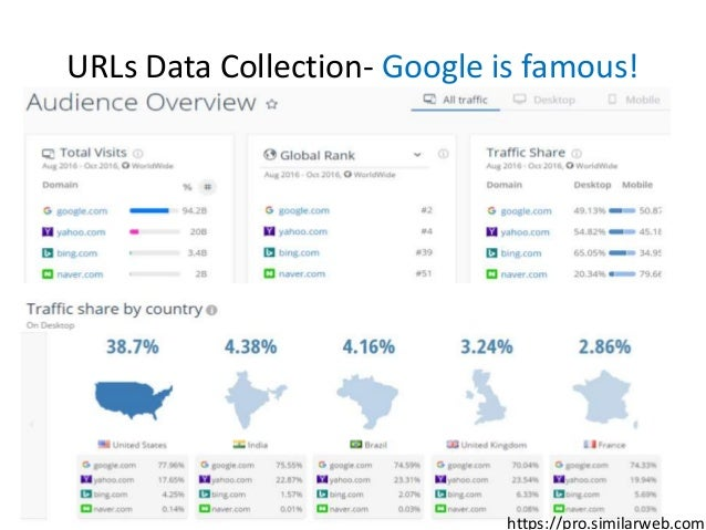 386 questions in Google Scholar | Science topic