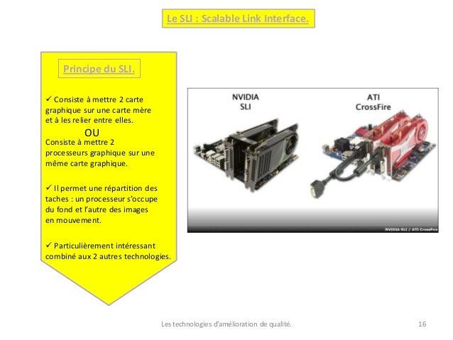 Les technologies d'amélioration de qualité. 16 Le SLI : Scalable Link Interface. Principe du SLI.  Consiste à mettre 2 ca...
