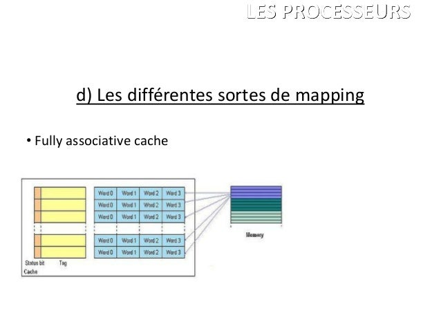 d) Les différentes sortes de mapping • Fully associative cache ANDRE Charles LEGRAND François PALGEN Marc ISBS 1ére année ...